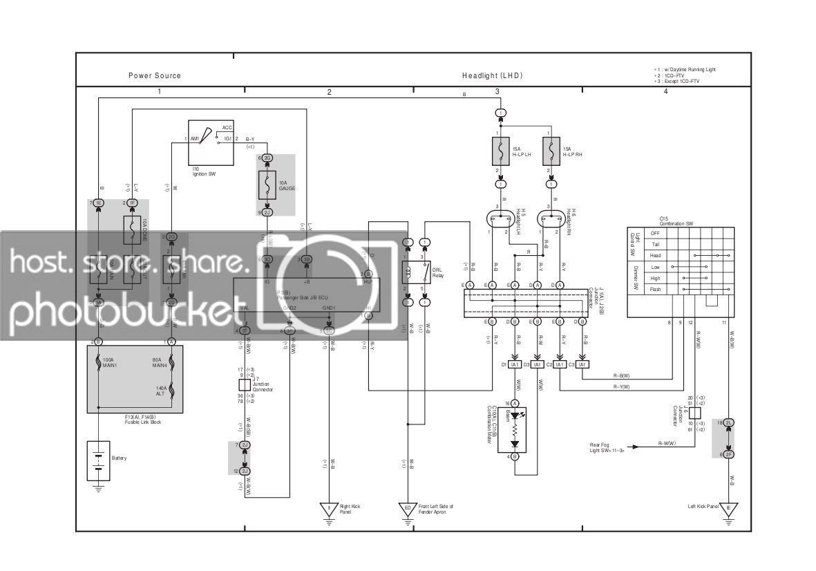 Wiring Diagram Toyota Hilux D4d Toyota Hilux Toyota Hot Rods Cars Muscle