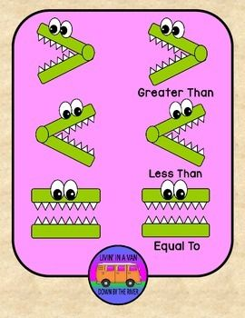 Greater Than Less Than Equal To Clip Art Clip Art Math Activities Elementary Word Pictures
