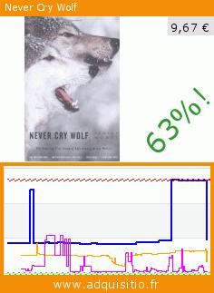Never Cry Wolf (Broché). Réduction de 63.385081408557%! Prix actuel 9,67 €, l'ancien prix était de 26,41 €. Par Farley Mowat. https://www.adquisitio.fr/little-brown-company/never-cry-wolf-amazing