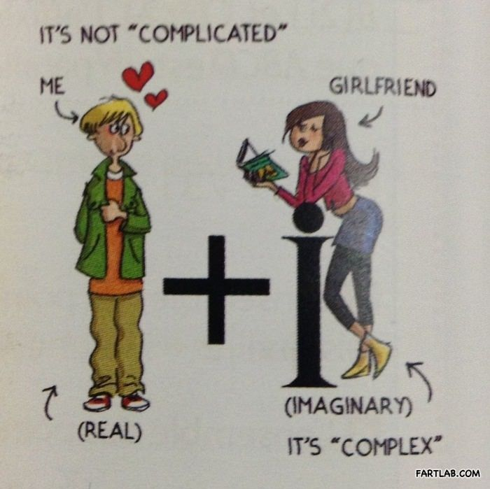 My math book about complex numbers | teacher love | Pinterest | Math ...