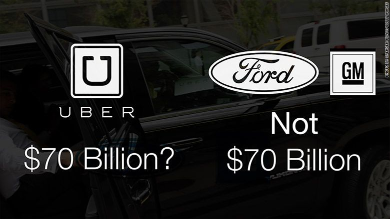 Is Uber Really Worth More Than Ford And Gm Life Learning Florida Southern College Three S Company