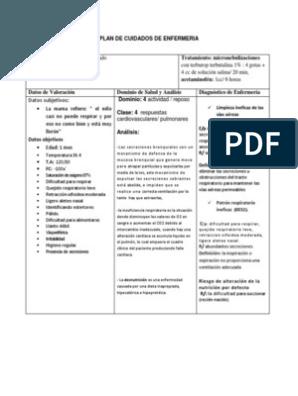 Plan De Cuidados De Enfermeria Distress Respiratoria Plan De Cuidados De Enfermería Cuidados De Enfermería Migraña