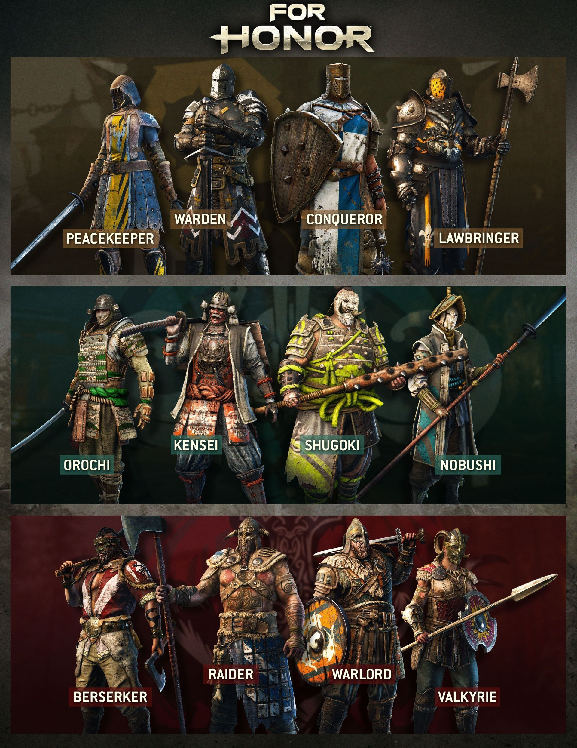 For Honor Facciones Factions