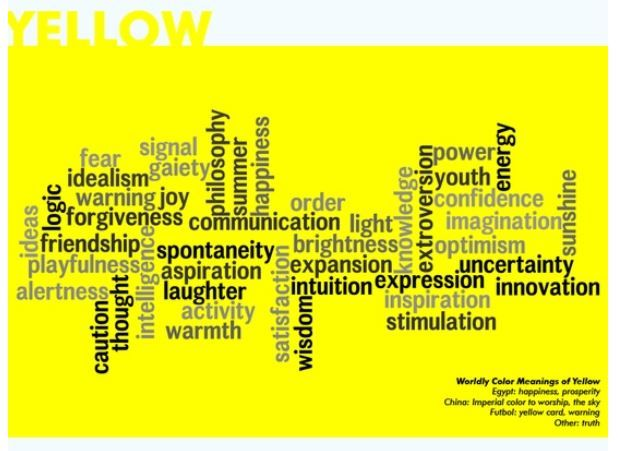 The Color Yellow Represents Wisdom Mental Force Curiosity Insight Intuition And Sensitivity People Who Color Meanings Color Symbolism Color Meaning Chart