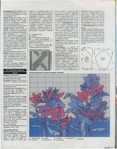 Sandra 6/97 - Мира 3 (RETRO) - Álbumes web de Picasa