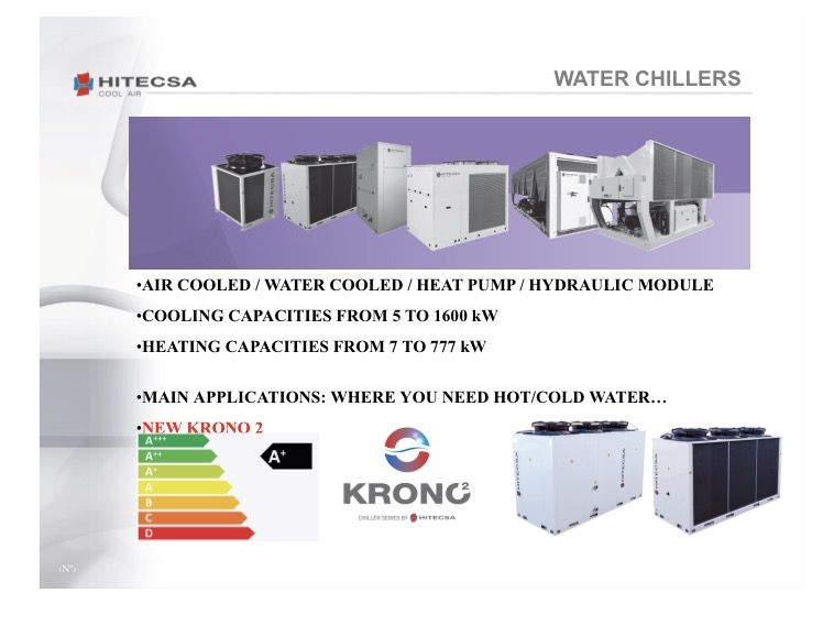 Krono 2, air cooled scroll chiller, Eurovent Certified by