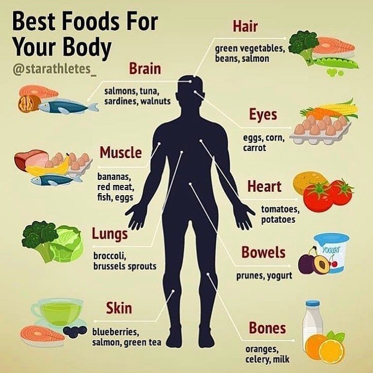 Wellness Wednesday 🥦 here's a reminder to eat your veggies! - May seem cliche but it's one of the be...