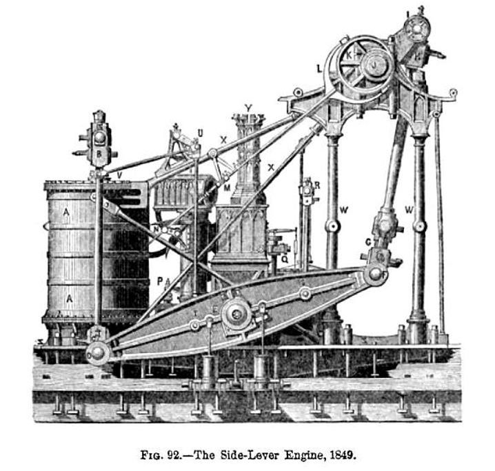 Side-lever engine 1849 - Marine steam engine - Wikipedia, the free ...