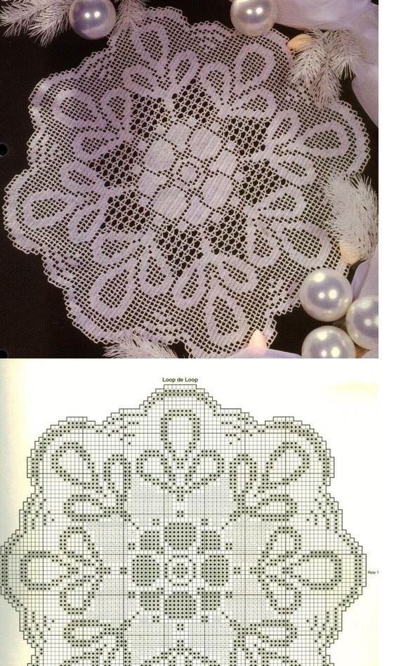 Decke rund   Häkeln / crochet / crocheté_diverses   Pinterest ...