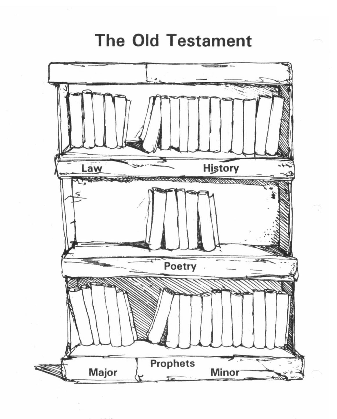 Use These Printouts To Assist With Learning The Books Of The Old Amp New Testaments