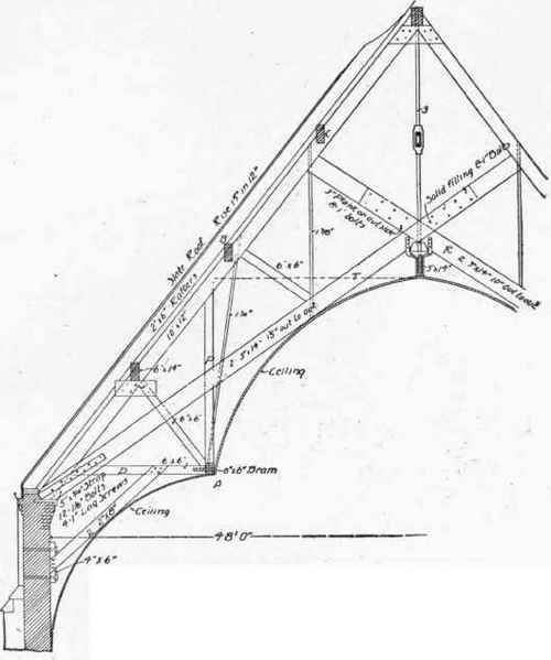 Vaulted Ceilings Under Steep-Pitched Roofs It is often desirable to place a vaulted ceiling above the nave or auditorium of a church or hall ...  sc 1 st  Pinterest : vaulted roofs - memphite.com