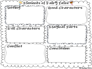 elements of fairy tales | Fairy Tale unit | Trickster tales ...