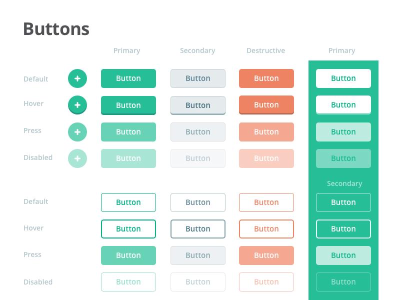 Pin on Learn UX/UI Design (Micro-blogs Instagram)