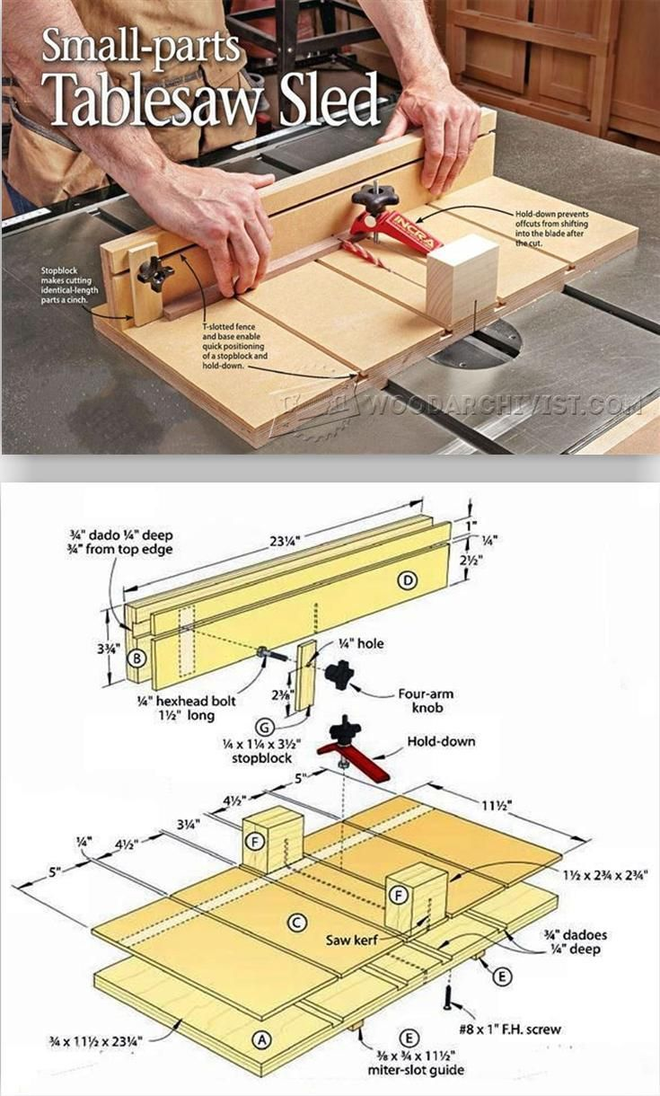 Small Parts Table Saw Sled Plans Table Saw Tips Jigs And Fixtures Woodarchivist Com Table Saw Sled Woodworking Jigs Diy Table Saw