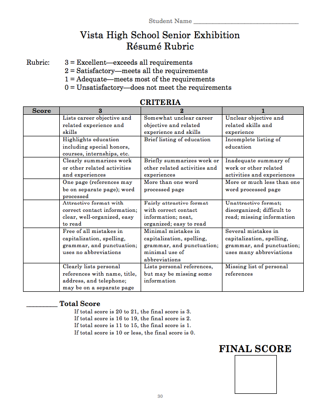 Resume Rubric Example httpexampleresumecvorgresumerubric