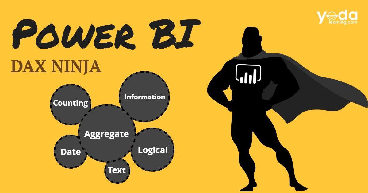 Power BI Course   Power BI   Online courses, Dashboards