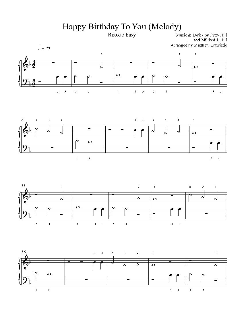 Happy Birthday To You Melody By Mildred J Hill Piano Sheet