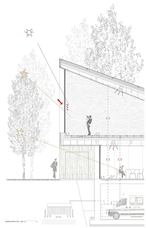 A F A S I A Cerullo Hgo Oficina De Arquitectura Oficina De