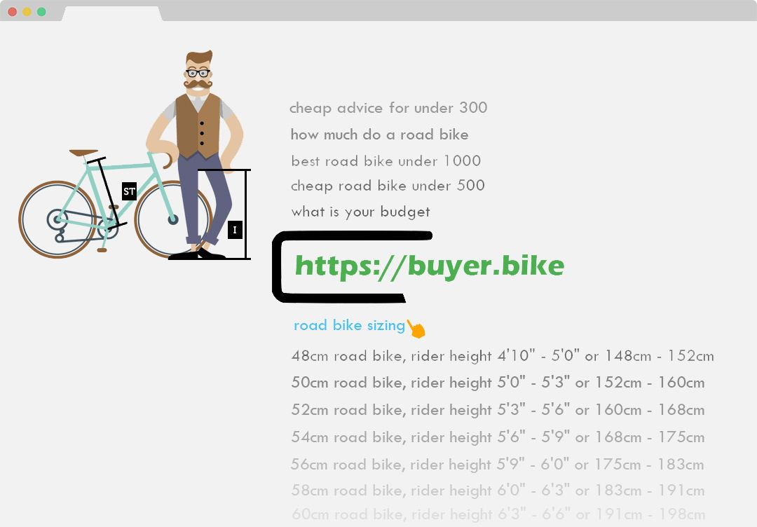 What Bike Should I Buy For Best With Images Beginner Road Bike