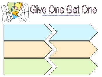 Formative Assessment Give One Get One  Formative Assessment