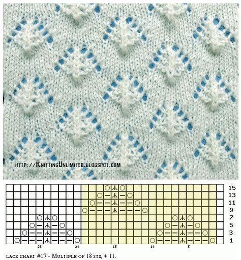 ajour / tricot dentelle: modèle printemps 2016 #laceknitting ajour / dentelle tricot…   – knitting
