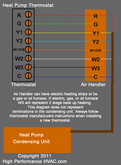 heat pump thermostat wiring diagram in 2019 Heat pump