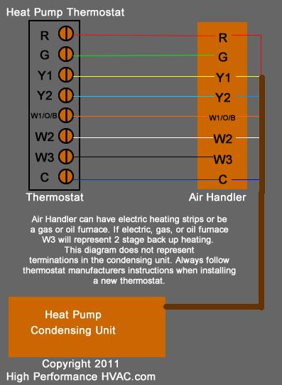 heat pump thermostat wiring diagram | Heat Pumps in 2019