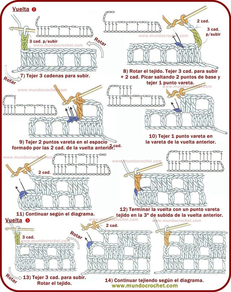 Como leer diagramas de crochet o ganchillo | Crochet | Pinterest ...