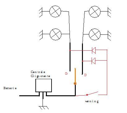 warning a diodes
