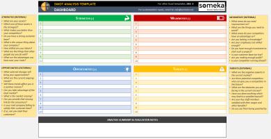 Employee Kpi Template In Excel Hr Kpi Dashboard Swot Analysis Template Kpi Dashboard Kpi Dashboard Excel
