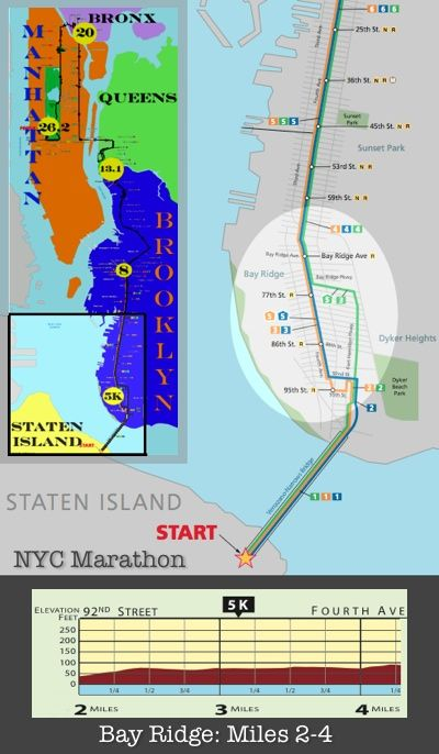 NYC Marathon elevation map of Bay Ridge, Brooklyn section of the ...