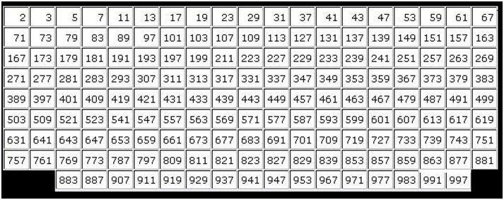 Prime Number Chart 1 1000 Prime Numbers Printable Numbers