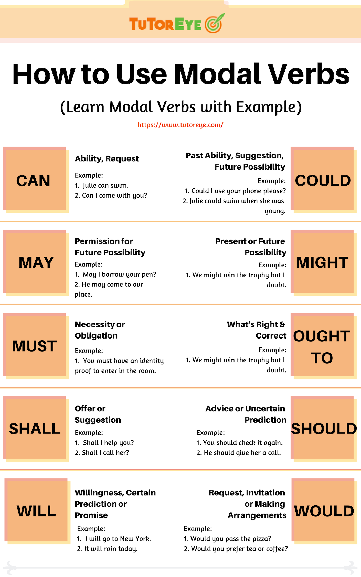 Learn How To Use Modal Verbs Perfectly Learn With The