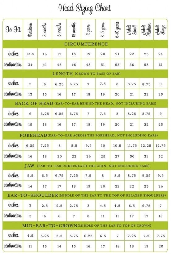 newborn crochet headband size chart - Google Search   Let\'s Crochet ...