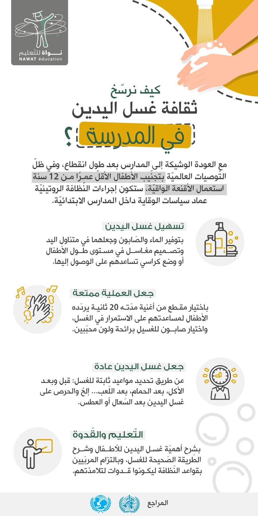 غسل اليدين البروتوكول الصحي في المدرسة Education Post
