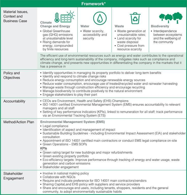 Billedresultat For Iso   Risk Assessment Checklist