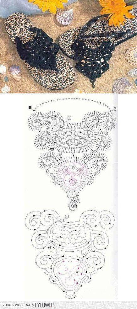 Afbeeldingsresultaat voor accesorio danza arabe crochet patron ...
