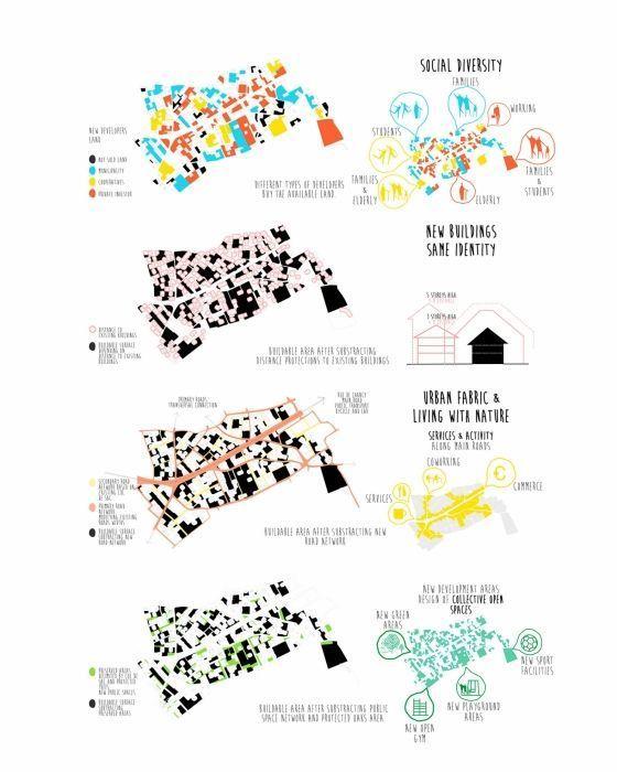 #UrbanDesignstairs #urbaneanalyse #UrbanDesignstairs #urbaneanalyse