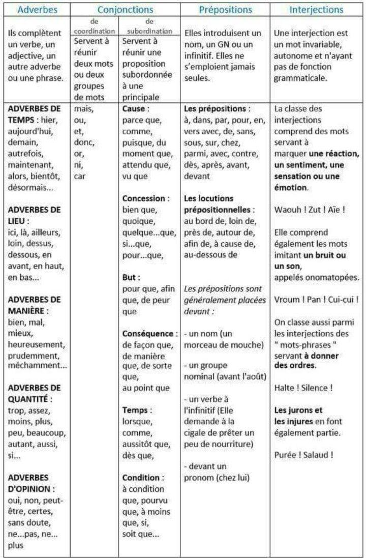 LISTE DES ADVERBES FRANCAIS EBOOK DOWNLOAD