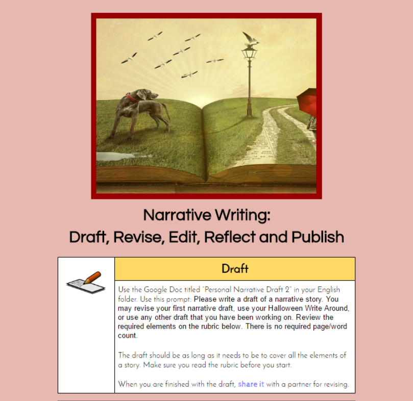 A New Approach To Teaching Writing With Hyperdocs | Teacher Tool Box ...