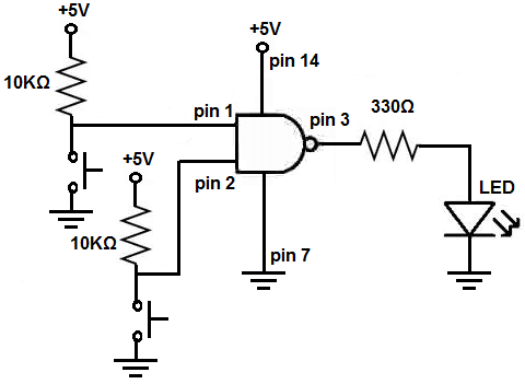 NANDGate‬ Logic Circuit is a logic gate which produces an