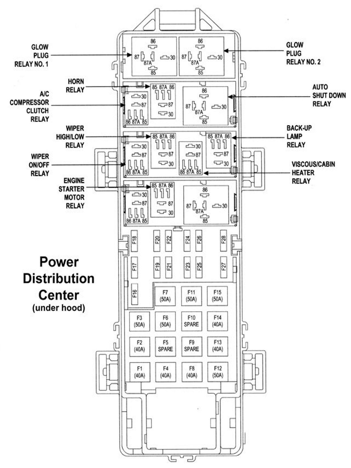 Jeep Grand Cherokee Laredo Interior Fuse Box Diagram