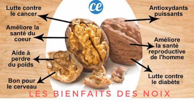 20 Bienfaits Incroyables DES NOIX Sur La Peau, Les Cheveux ...