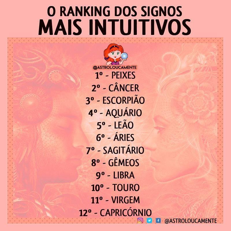 O Ranking Dos Signos Mais Intuitivos Em Que Posicao Voce Esta