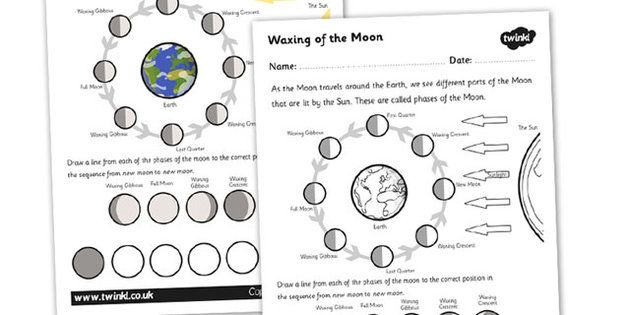 Waxing Of The Moon Worksheet Phases Of The Moon Waxing