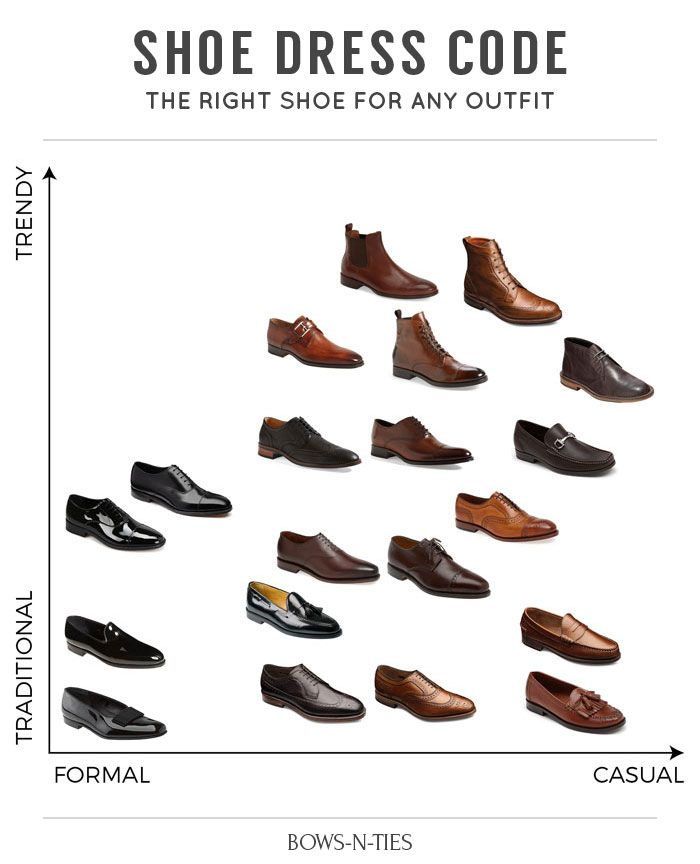 Mens styles of dress shoes