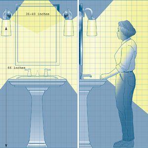 A Lesson in Bathroom Lighting   Bathroom light fixtures ... on Height Of Bathroom Sconce Lights id=39790
