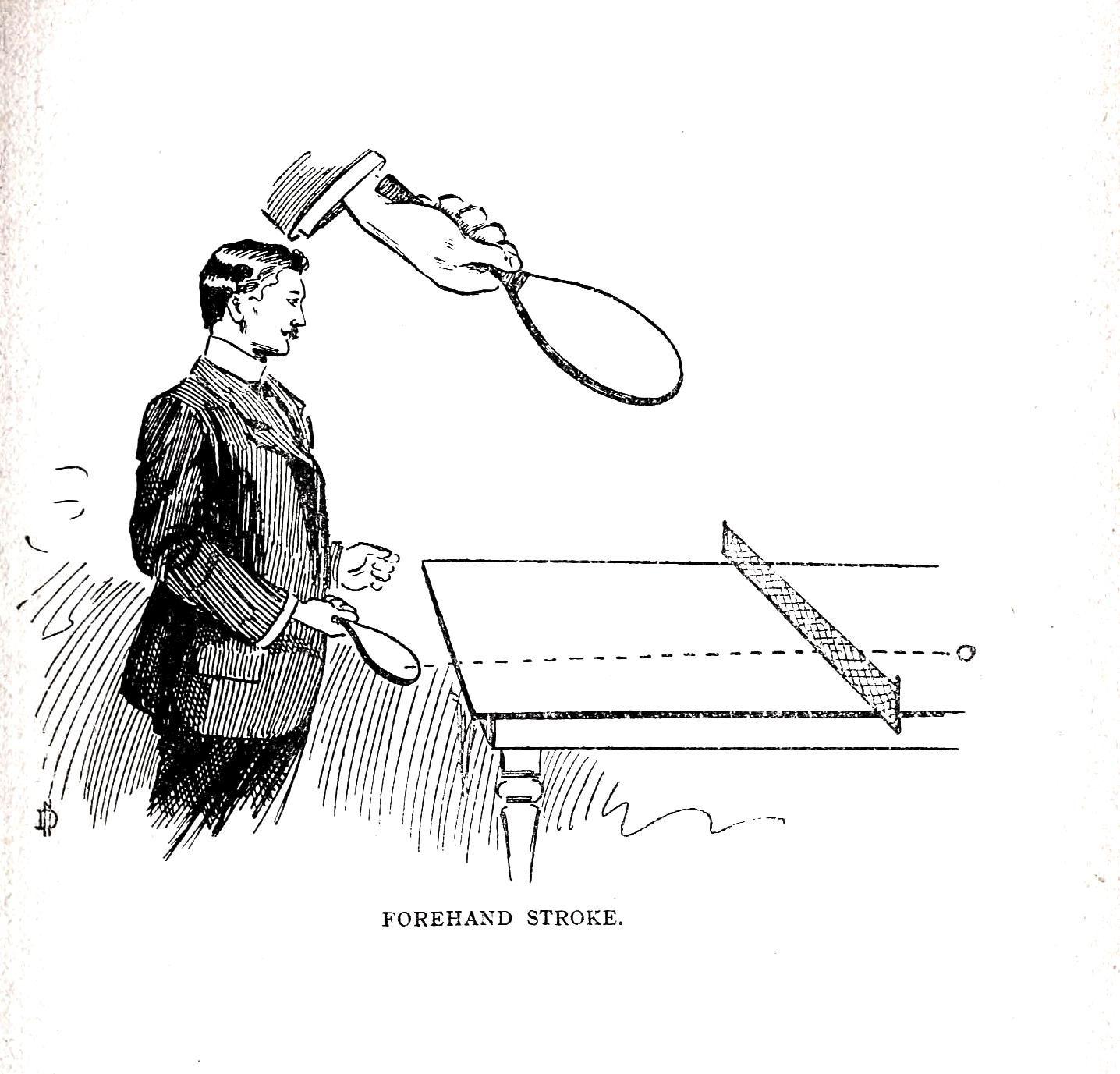 Entertainment Table Tennis Diagram 6 Tennis Equipment Tennis Rules How To Play Tennis