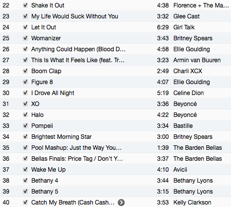 There are five songs that go on every race playlist I've ever made