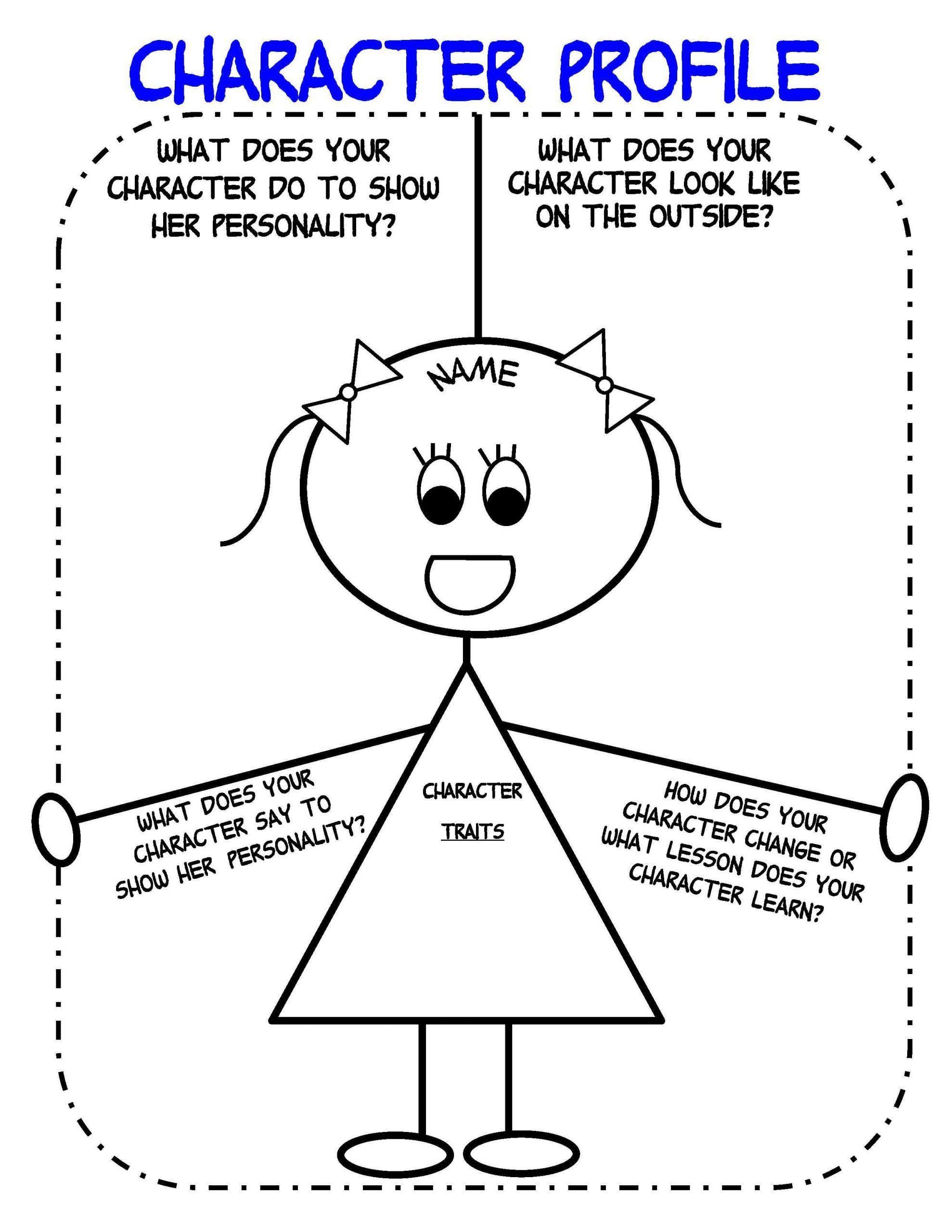 Character Traits Graphic Organizer Body Bringing